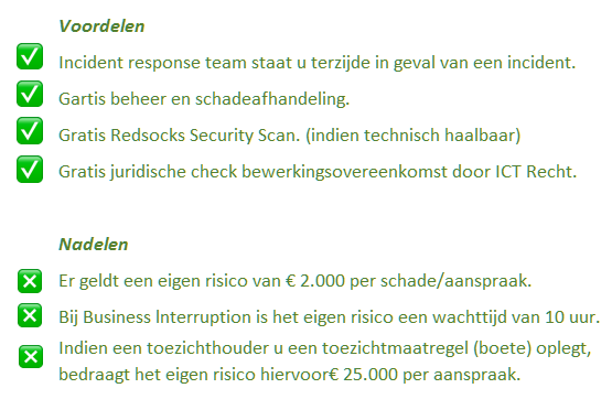 Cyberverzekering voorwaarden